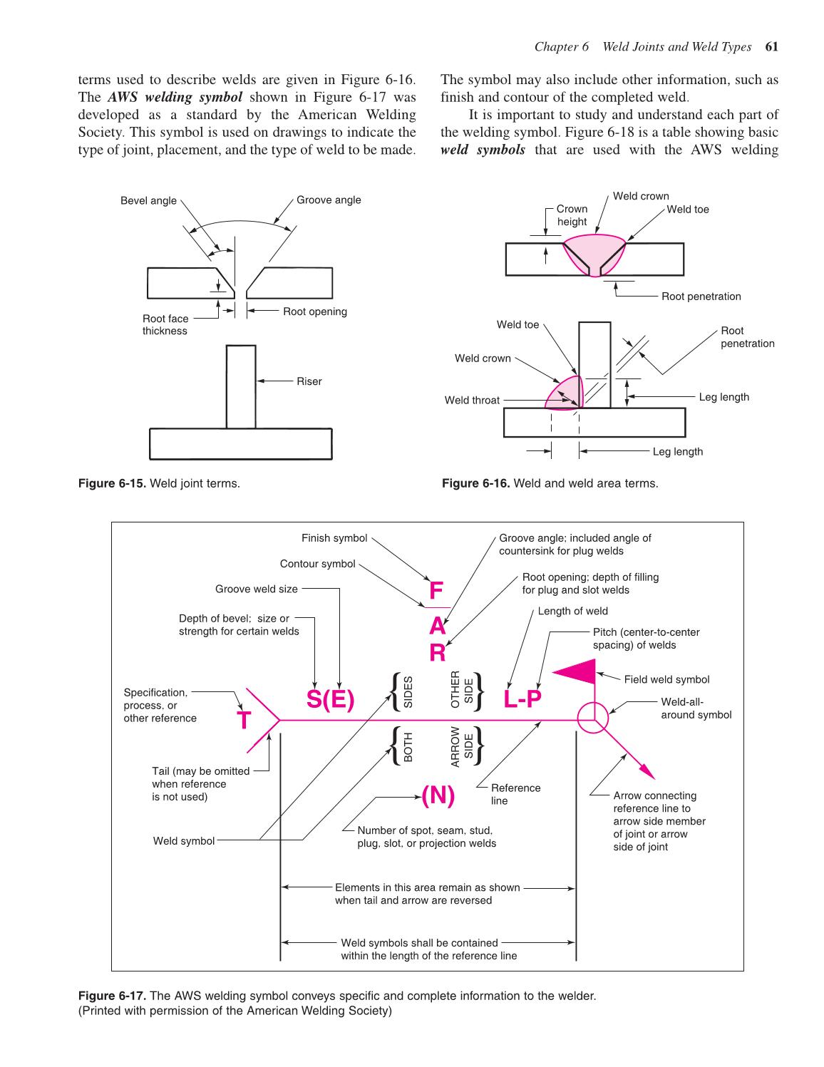 Gas Metal Arc Welding Handbook 5th Edition Page 61 61 Of 176
