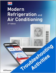HVACR Troubleshooting Activities